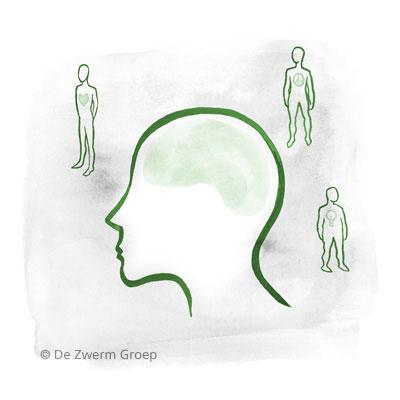 empatisch vermogen ontwikkelen
