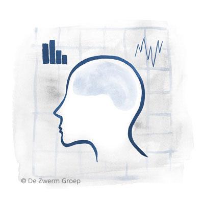 Systematisch denken